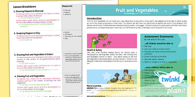 PlanIt - Art LKS2 - Fruit and Vegetables Planning Overview - planit