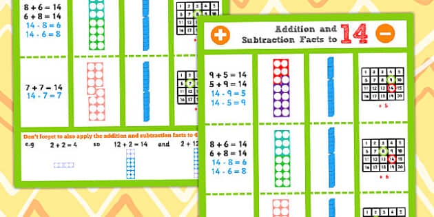 Addition and Subtraction Facts to 13 Display Poster - Subtract