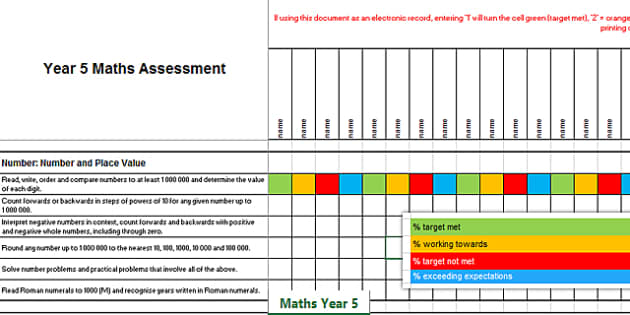 2014 Curriculum Year 5 Maths Assessment Spreadsheet - numeracy