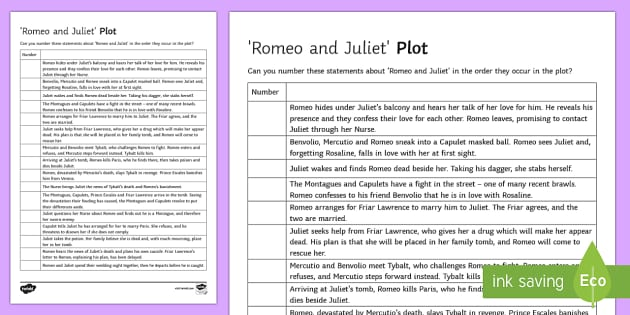 romeo and juliet powerpoint template - romeo and juliet plot sort revision activity sheet romeo