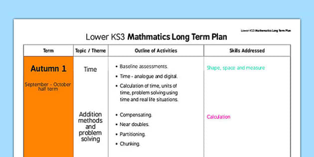 Lower KS3 Mathematics Long Term Plan - lower ks3, mathematics, long term, plan