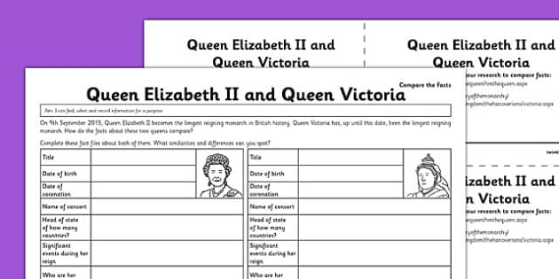 Queen Elizabeth II and Queen Victoria Compare the Facts - queen elizabeth ii, queen victoria