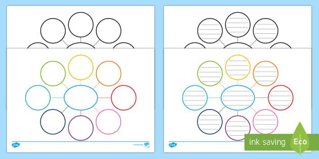 Spider Diagram Organiser Template spider diagram organiser – Spider Diagram Template