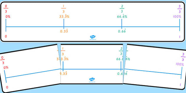 Decimals, Percentages and Fractions Number Line Thirds - percentages, decimals, fractions, number line, thirds, numberline