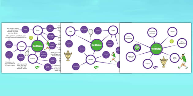 Wimbledon Concept Maps Activity Sheet, worksheet
