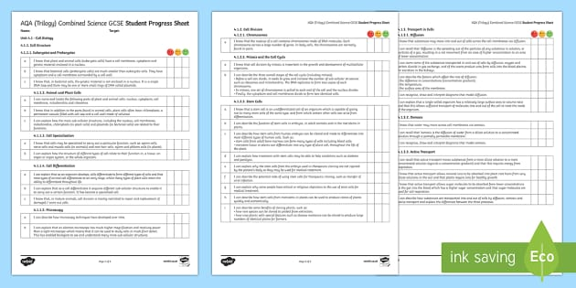 AQA Trilogy Unit 4.1 Cell Biology Student Progress Sheet - Student Progress Sheets, AQA, RAG sheet, Unit 4.1 Cell Biology