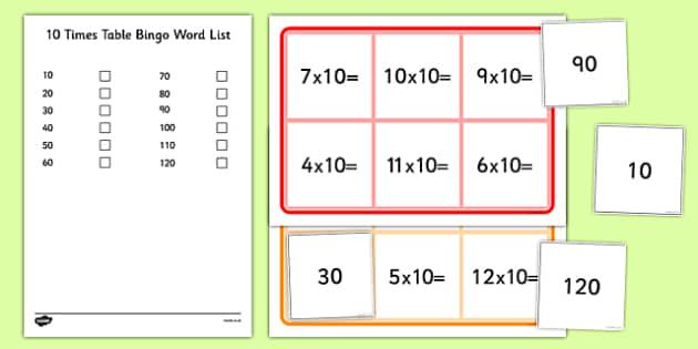 Ten Times Table Bingo - ten times, multiplications of 10, multiplication, table bingo, bingo, numeracy, calculating, maths, game