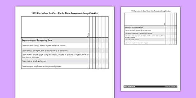 1999 Curriculum 1st Class Maths Data Assessment Targets Group Checklist - roi, irish, republic of ireland