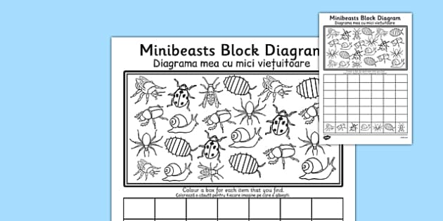 Minibeasts Block Diagram Activity Sheet Romanian Translation - bilingual, maths, number, bar chart, data handling, worksheet