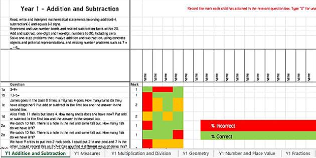 Year 1 Term 3 Maths Assessment Tracker Spreadsheet - year 1, term 3, maths, assessment, assess, tracker, track, spreadsheet