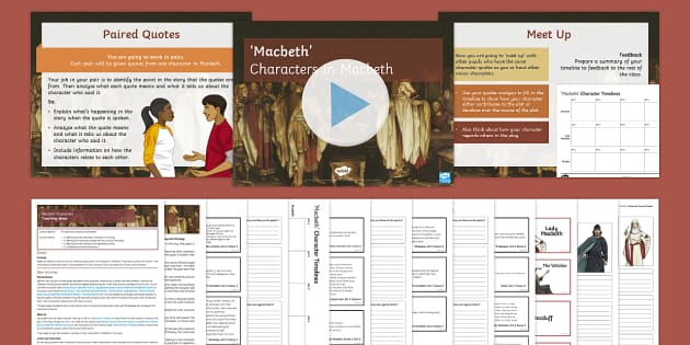 Macbeth Characters Resource Pack - Macbeth, Scottish play, regicide, history play, Shakespeare.,characters
