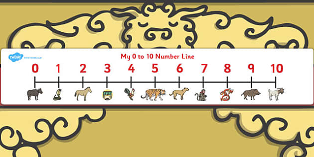 Chinese New Year Story Number Lines 0-10 - number line, chinese