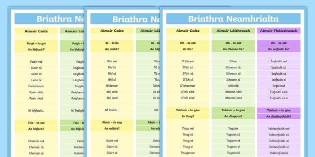 Briathra Neamhrialta Posters 2 Sets - Irish, grammar, display, briathra neamhrialta, irregular verbs