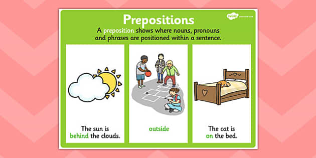 Preposition Display Poster - preposition, grammar, literacy