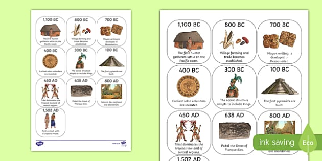 Mayan Civilization Timeline Ordering Activity - mayans, order