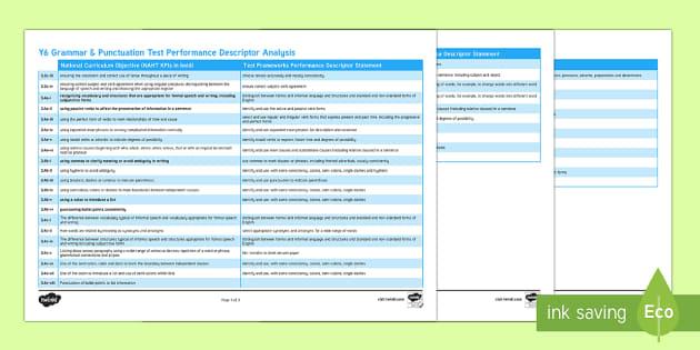 Y6 Grammar & Punctuation Test Performance Descriptor Analysis - performance, descriptor, analysis, grammar, punctuation
