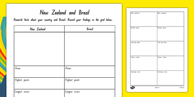 Rio Olympics 2016 New Zealand and Brazil Research Activity Sheet - nz, new zealand, Rio, Olympics, 2016, country, factfile, Brazil, geography, worksheet