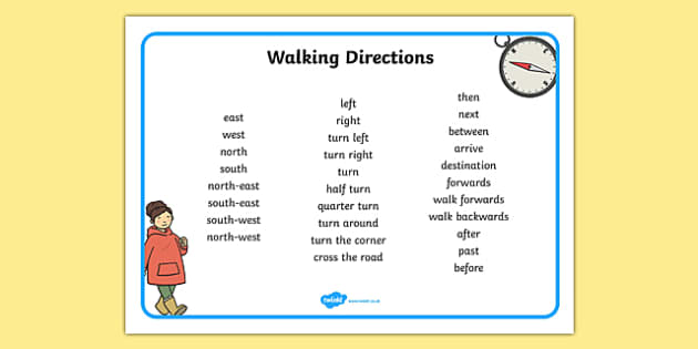 Walking Directions Direction Writing Word Mat - walking, directions, direction, writing, word mat