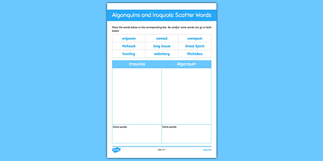 Scatter Words Algonquin and Iroquois - Aboriginal, Canada, Native, Algonquin, Iroquois, First Nations, compare and contrast, similarities and differences