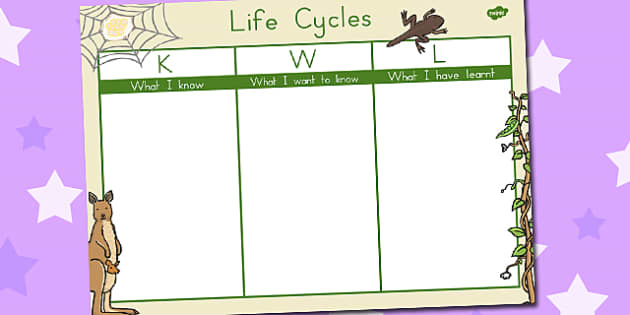 Life Cycles Topic KWL Grid - australia, life cycles, kwl, grid