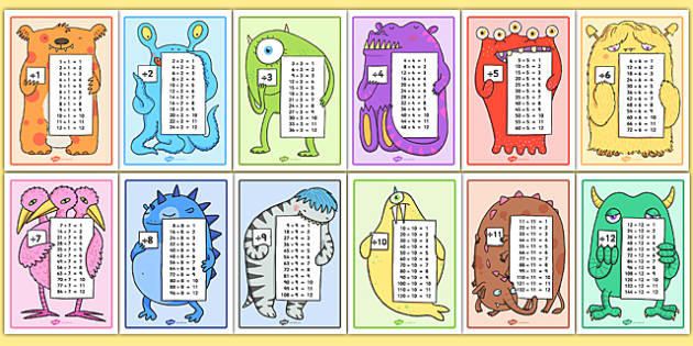 Division Monster Display Posters - division monsters, division, monsters, display posters, posters