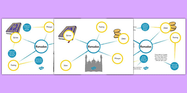 Ramadan Differentiated Concept Maps - concept map, mind map, Ramadan, Ramadan concept map