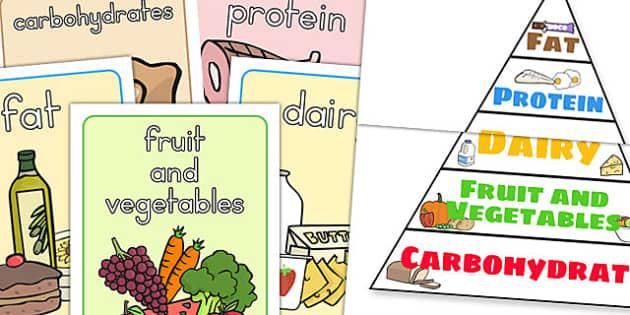 Food Pyramid Display Posters - food groups, food display, display