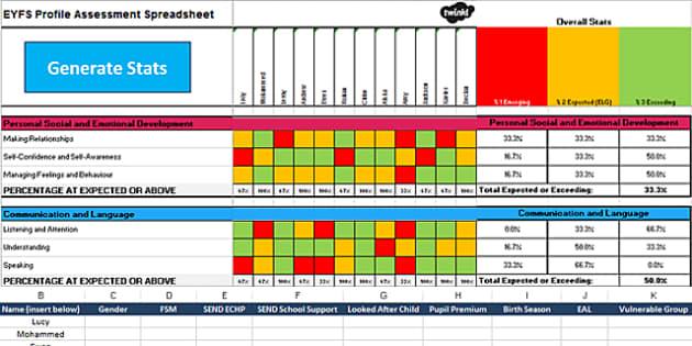 EYFS Profile Assessment Spreadsheet - EYFS, Early Years, assessment, ELG, EYFSP, Early Years Profile, Reception, Good Level of Development, Emerging, Expected, Exceeding