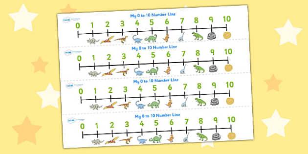 Dinosaurs Number Line (0-10) - Dinosaur, Maths, Math, numberline, numberline display, history, t-rex, stegosaurus, raptor, iguanodon, tyrannasaurus rex