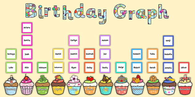 Birthday Graph Display Pack CfE - cfe, curriculum for excellence, birthday, graph, display pack, pack