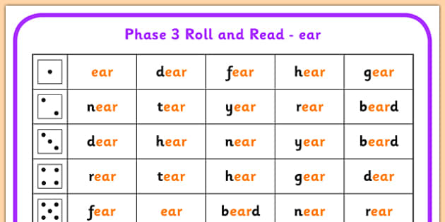 Phase 3 ear Phoneme Roll and Read Mat - phase 3, roll, read, mat