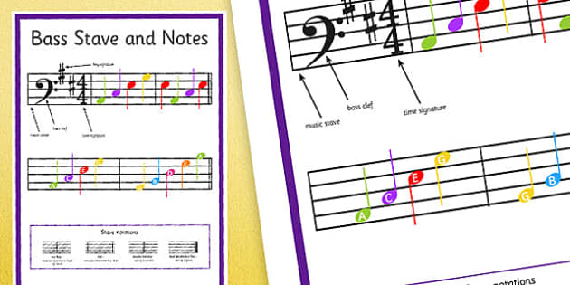 Bass, Stave and Notes - bass, stave, note, music, ks2 music, musical notes, music score, sheet music