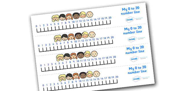 0-20 Number Line (Ourselves) - Counting, Numberline, Number line, Counting on, Counting back, ourselves, all about me, my body, senses, emotions, family, body, growth