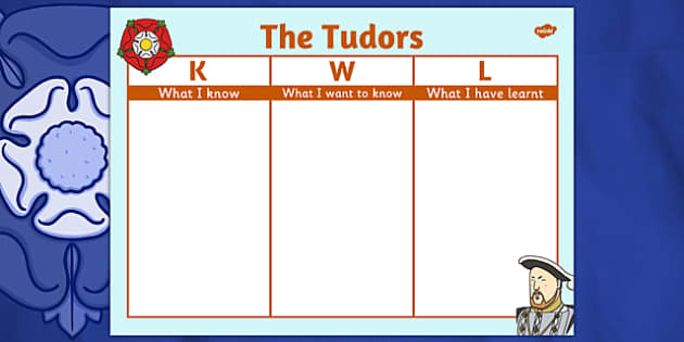 The Tudors Topic KWL Grid - tudors, topic, kwl grid, grid, kwl