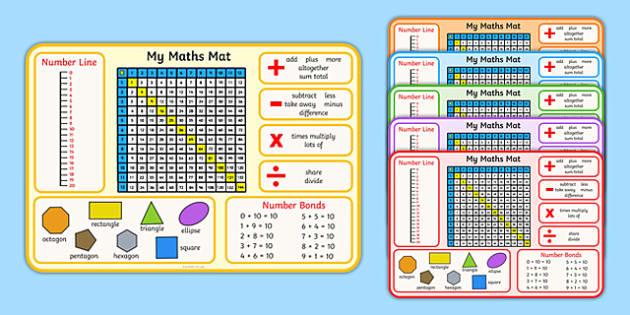 Maths Mat - maths mat, ks2 maths mat, ks2 numeracy mat, counting in tens, general maths mat, numeracy aid, number bonds, ks2 numeracy, ks2 maths