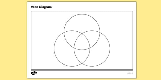 Venn Diagram Template 2 - venn diagram template, venn diagram, blank venn diagram, empty venn diagram, venn diagram frame, diagram templates, ks2 numeracy