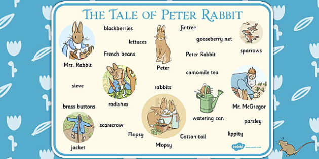 The Tale of Peter Rabbit Word Mat - peter, rabbit, word, mat