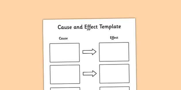 Cause and Effect Template - cause and effect, cause and effect template, graphic organiser