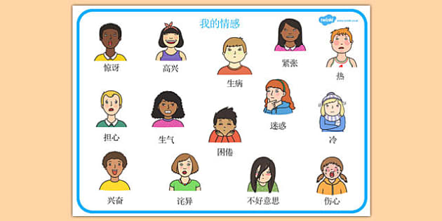 My Emotions Word Mat Chinese Mandarin - mandarin, Word mat, writing aid, emotions, Feelings, All about me, ourselves, feelings display, feelings banner, emotions display, expression, happy, sad, angry, scared