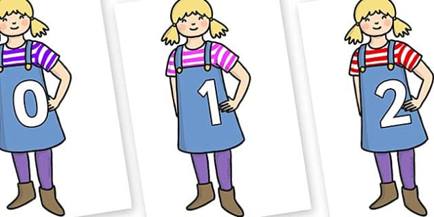Numbers 0-50 on Little Girl - 0-50, foundation stage numeracy, Number recognition, Number flashcards, counting, number frieze, Display numbers, number posters