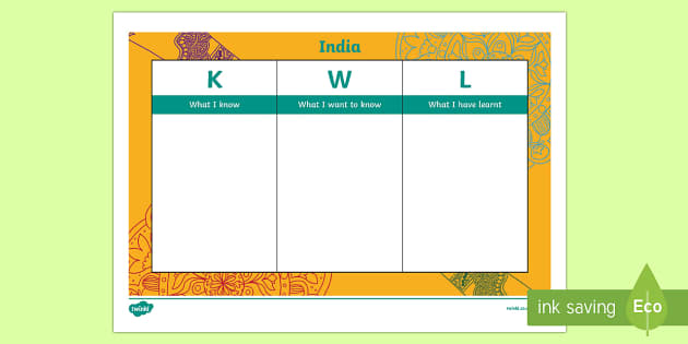 India Topic KWL Grid - india, topic, kwl, know, learn, want, grid, kwl grid, country, asia, geography