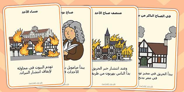 بطاقات كلمات الخط الزمني لأحداث حريق لندن الكبير - حريق لندن