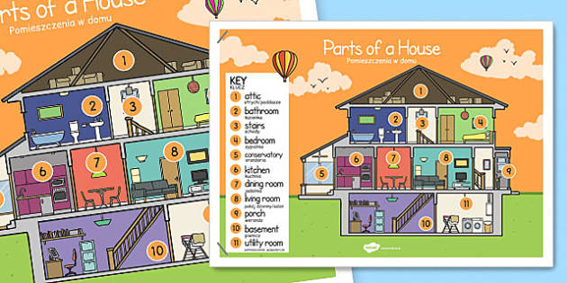 Parts of a House Poster Polish Translation - polish, parts, house, poster, display, display poster