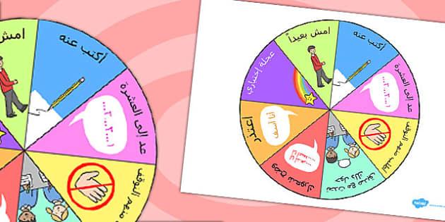عجلة الخيارات - موارد تعليمية، وسائل تعليمية، مورد تعليمي، وسيلة