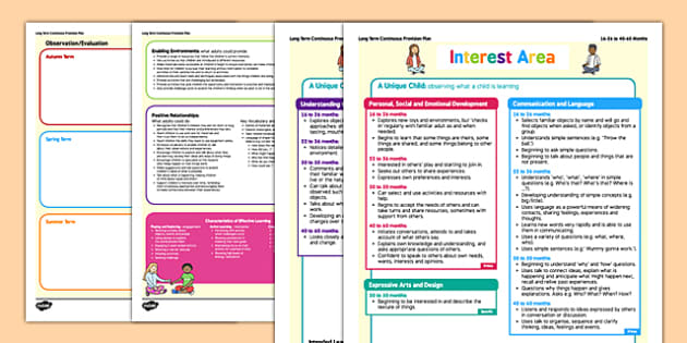 Interest Area Continuous Provision Plan Posters 16-26 to 40-60 Months - interest, area, continuous provision plan, posters, 16-26, 40-60