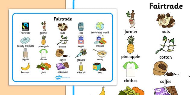 Fairtrade Word Mat - fairtrade, word mar, keyword mat, key words