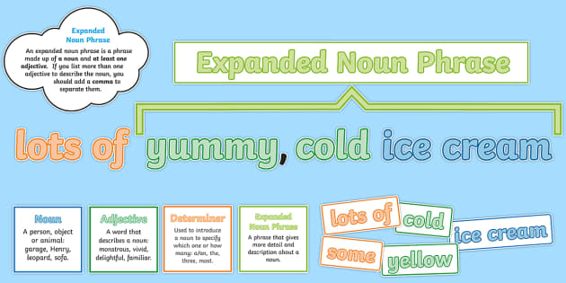 T L 53031 Expanded Noun Phrases Display Pack on Jonah And The Big Fish Story Sequencing