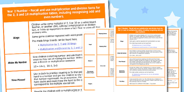 KS1 Multiplication and Division Starter Ideas - ks1, starter ideas, ideas