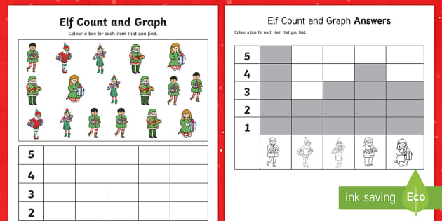 Elf Count and Graph Activity Sheet -  maths, ks2, ks1, graphs, block diagram, counting
