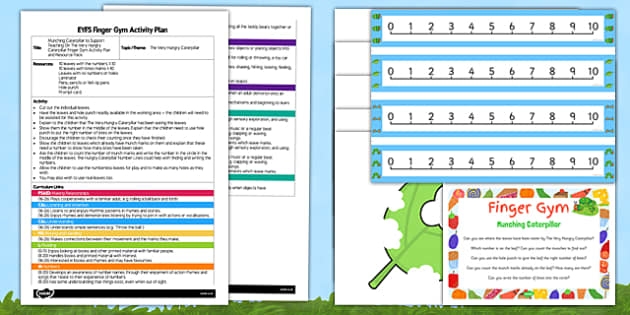Munching Caterpillar EYFS Finger Gym Plan and Resource Pack To Support Teaching On The Very Hungry Caterpillar - bugs, minibeast, insect, butterfly, Eric Carle